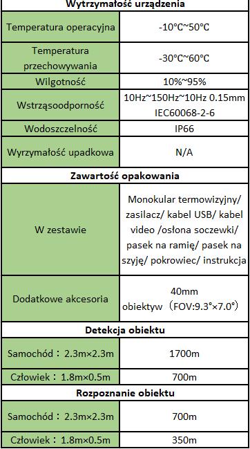 funkcje IR510N2