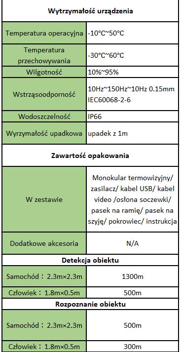funkcje IR510N1