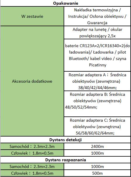 funkcje TA435