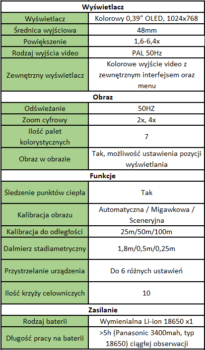 tabela funkcji jakie posiada luneta noktowizyjna TS450